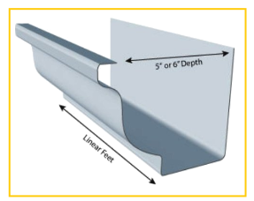Gutters Murphy Amp Sons Roofing Continuous Aluminum Gutters